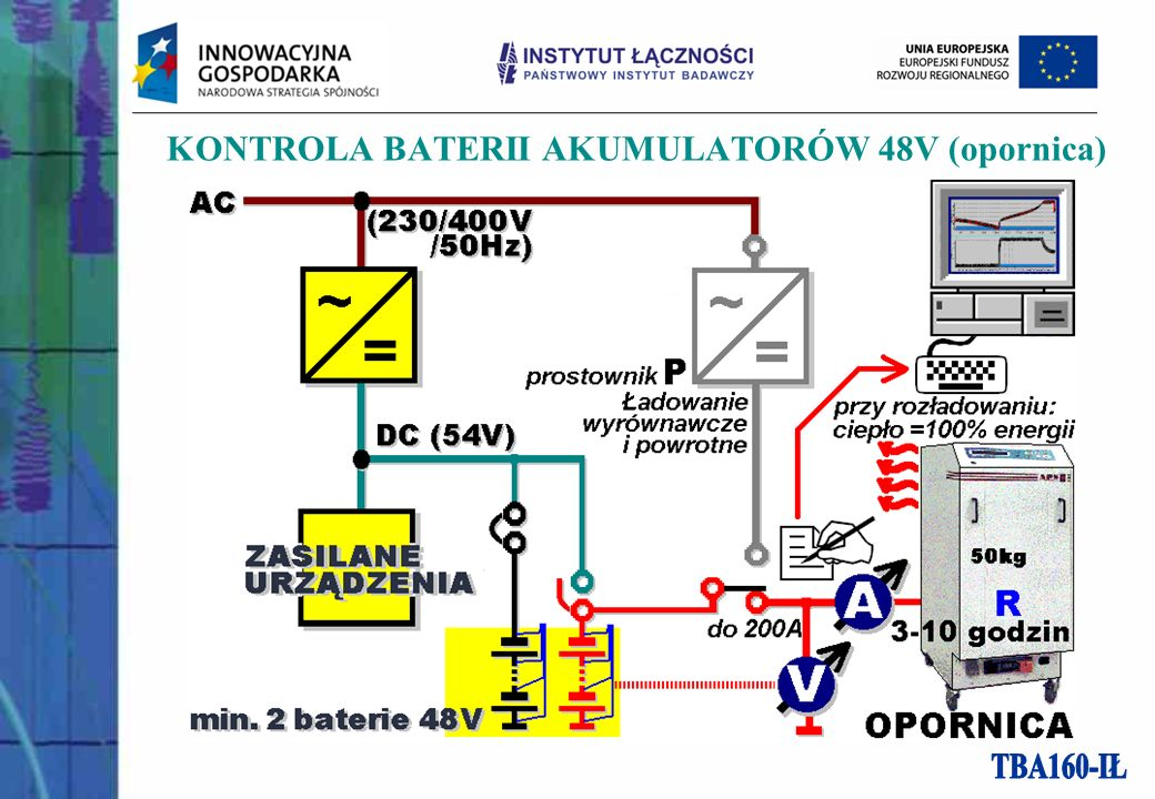 KONTROLA BATERII AKUMULATORÓW 48V (opornica)