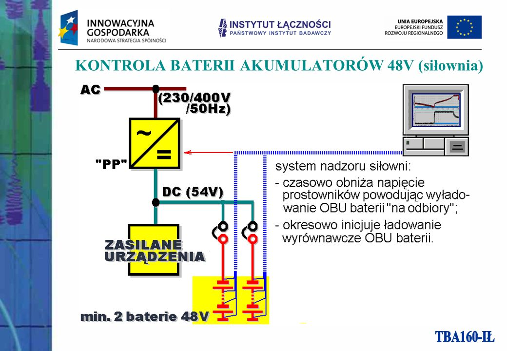 KONTROLA BATERII AKUMULATORÓW 48V (siłownia)