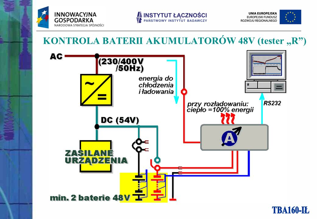 "KONTROLA BATERII AKUMULATORÓW 48V (tester ""R )"