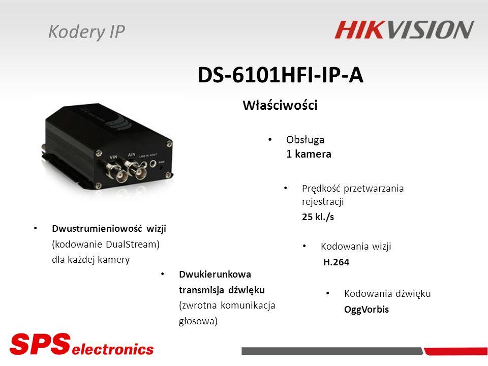 DS-6101HFI-IP-A Właściwości