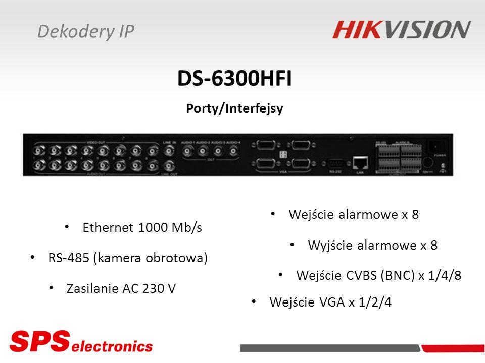 DS-6300HFI Porty/Interfejsy