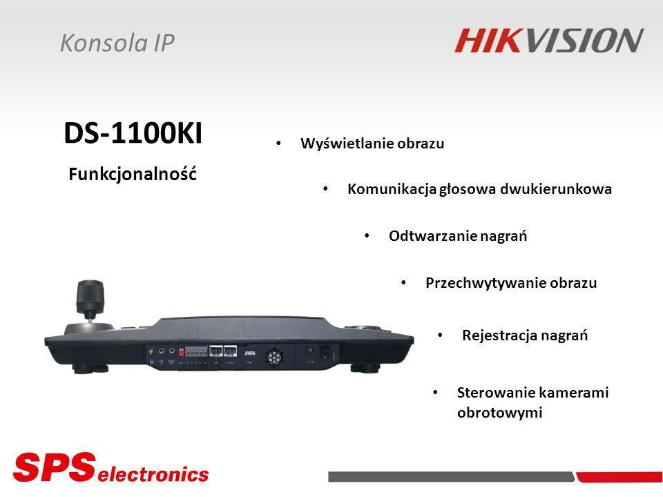 DS-1100KI Funkcjonalność Konsola IP Wyświetlanie obrazu