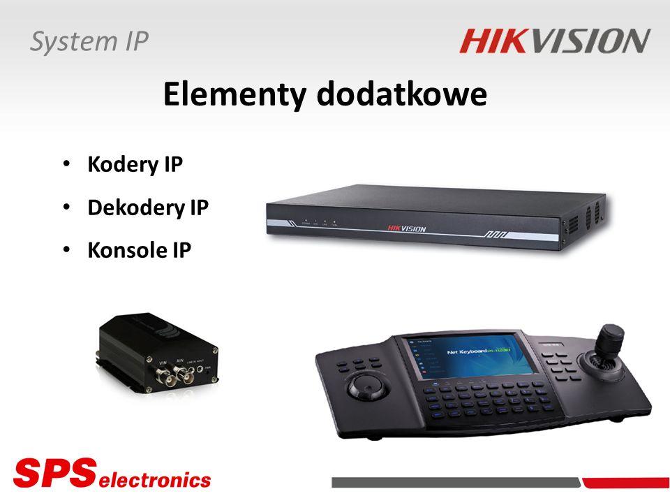 System IP Elementy dodatkowe Kodery IP Dekodery IP Konsole IP