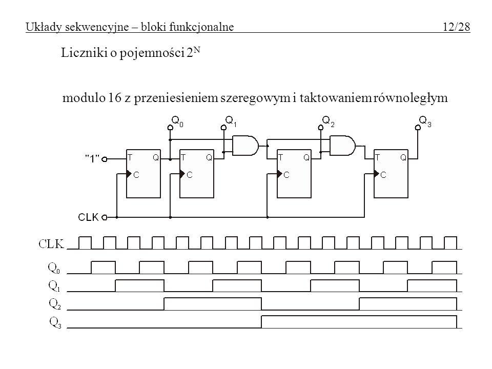 Układy sekwencyjne – bloki funkcjonalne 12/28