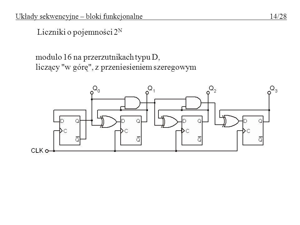 Układy sekwencyjne – bloki funkcjonalne 14/28