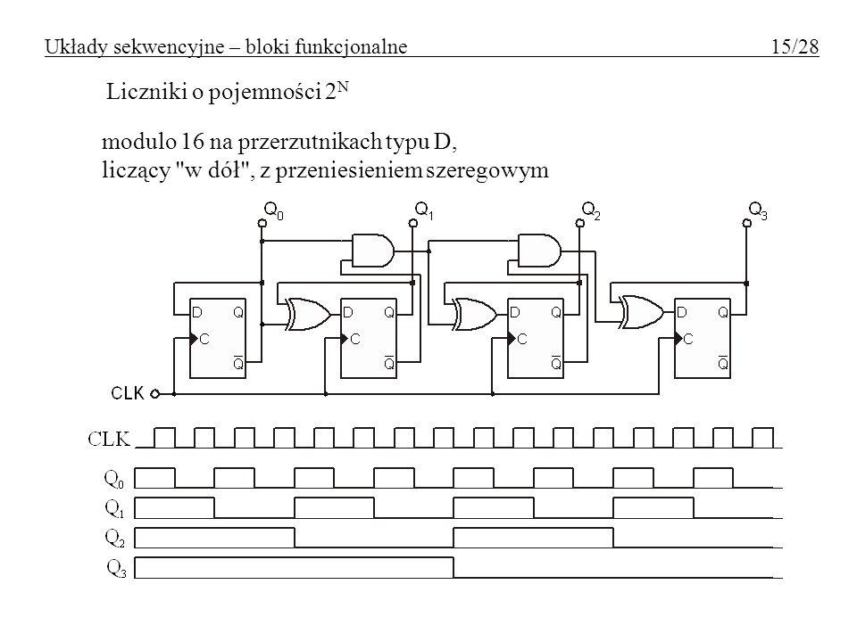 Układy sekwencyjne – bloki funkcjonalne 15/28