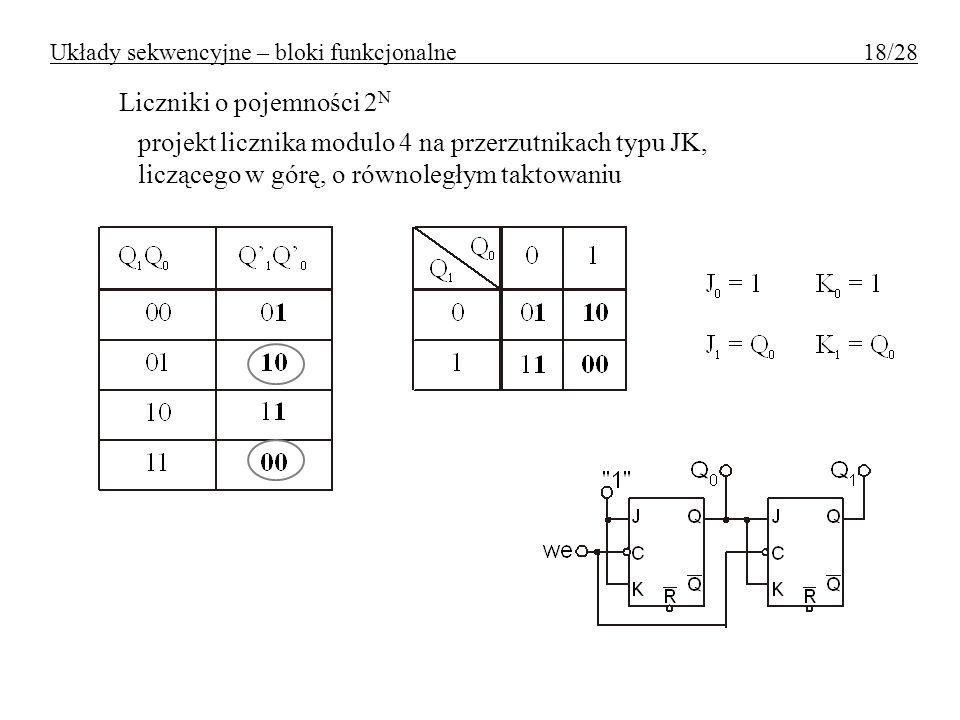 Układy sekwencyjne – bloki funkcjonalne 18/28