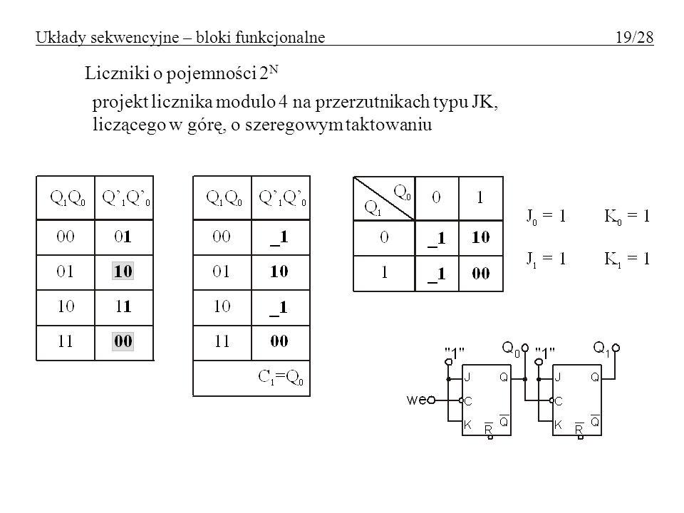 Układy sekwencyjne – bloki funkcjonalne 19/28