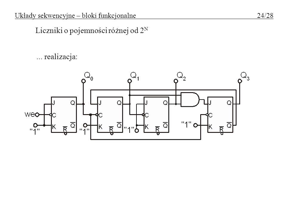Układy sekwencyjne – bloki funkcjonalne 24/28
