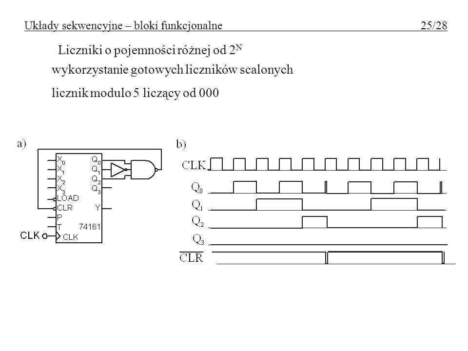 Układy sekwencyjne – bloki funkcjonalne 25/28