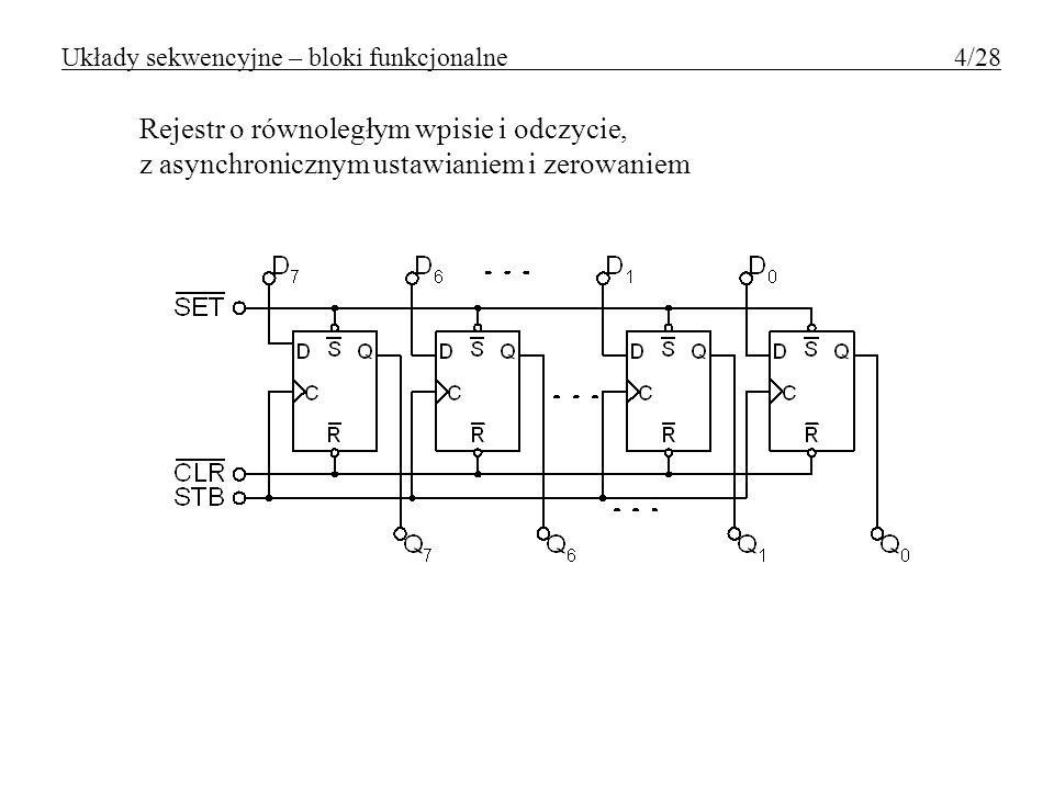 Układy sekwencyjne – bloki funkcjonalne 4/28