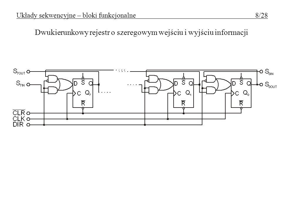 Układy sekwencyjne – bloki funkcjonalne 8/28