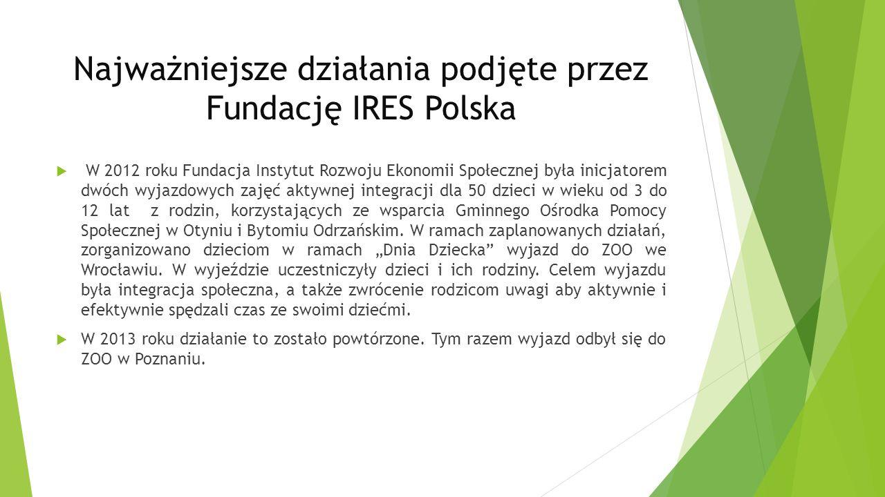 Najważniejsze działania podjęte przez Fundację IRES Polska