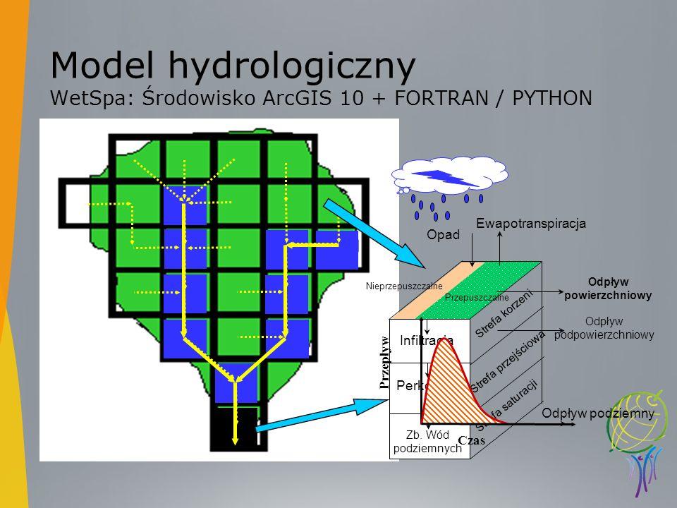 Model hydrologiczny WetSpa: Środowisko ArcGIS 10 + FORTRAN / PYTHON