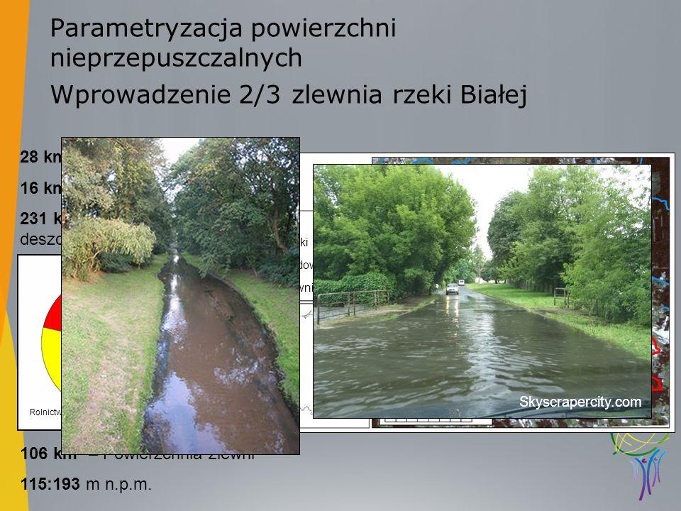 Parametryzacja powierzchni nieprzepuszczalnych Wprowadzenie 2/3 zlewnia rzeki Białej