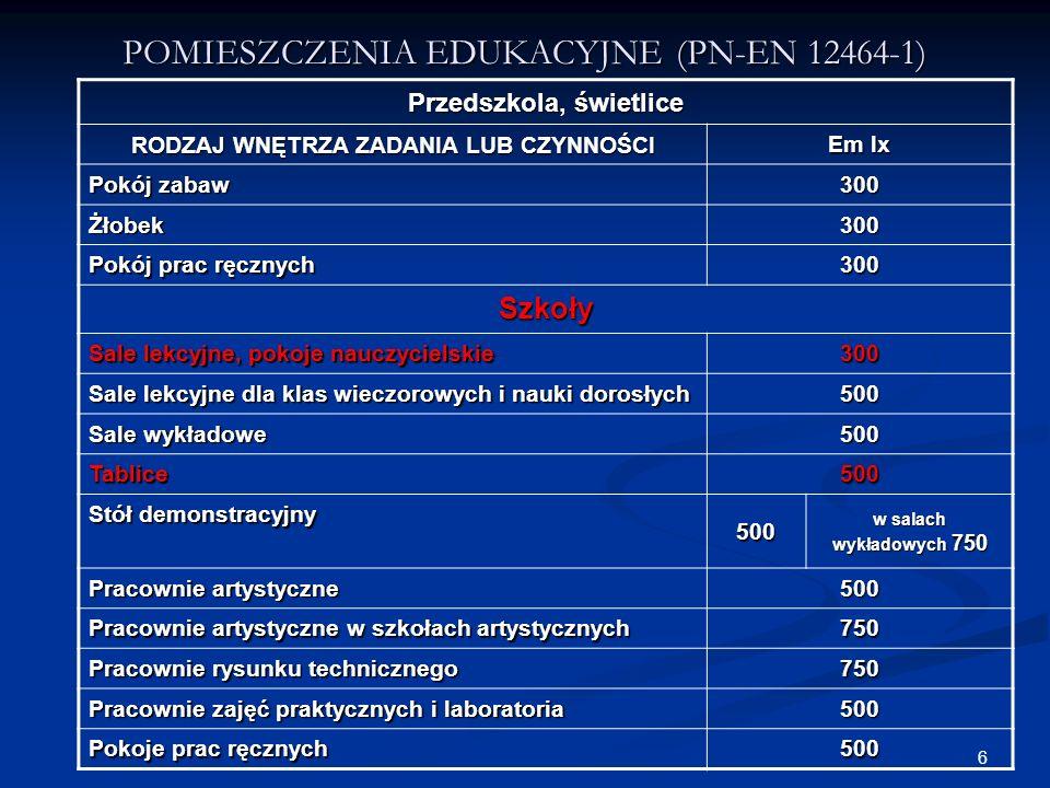 POMIESZCZENIA EDUKACYJNE (PN-EN 12464-1)