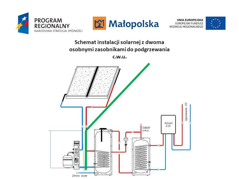 Schemat instalacji solarnej z dwoma osobnymi zasobnikami do podgrzewania c.w.u.