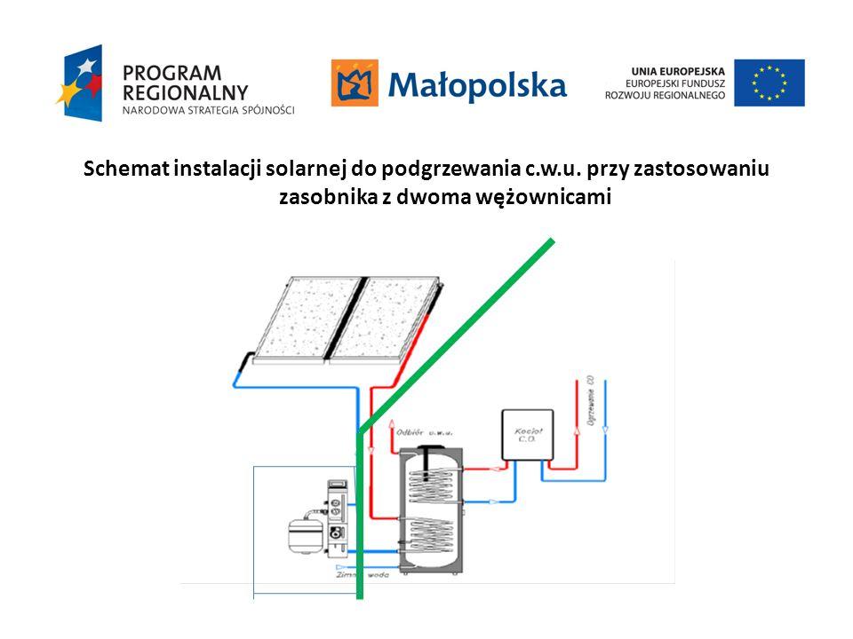 Schemat instalacji solarnej do podgrzewania c. w. u