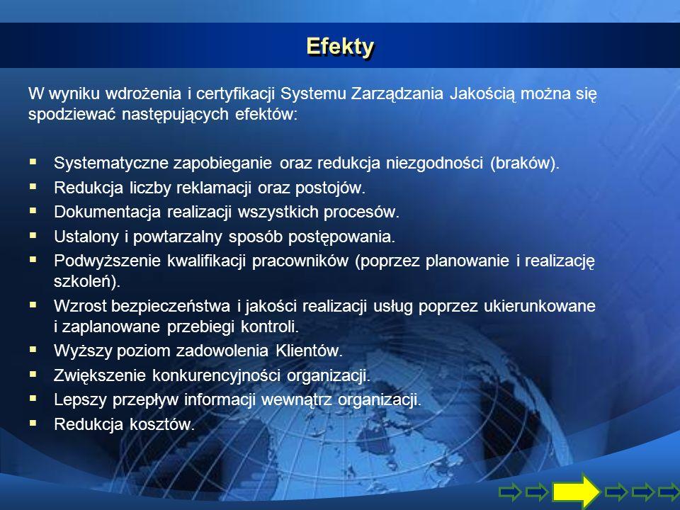 Efekty W wyniku wdrożenia i certyfikacji Systemu Zarządzania Jakością można się spodziewać następujących efektów: