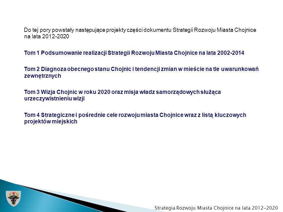 Do tej pory powstały następujące projekty części dokumentu Strategii Rozwoju Miasta Chojnice na lata 2012-2020