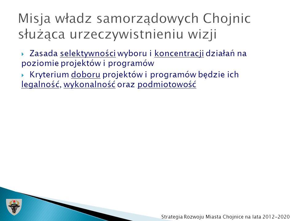 Zasada selektywności wyboru i koncentracji działań na poziomie projektów i programów