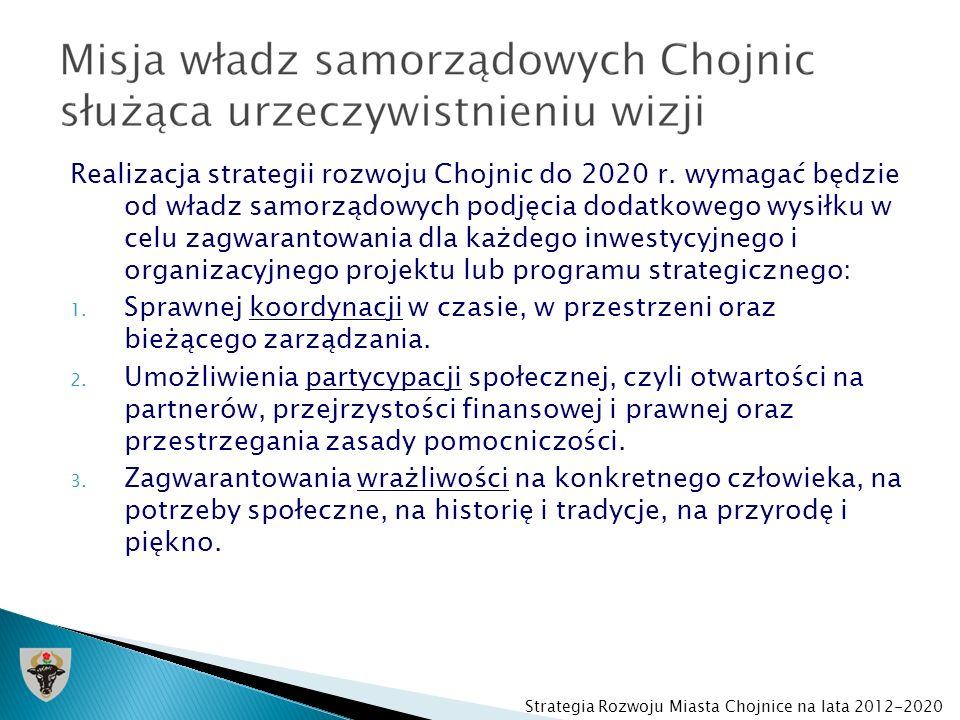 Realizacja strategii rozwoju Chojnic do 2020 r