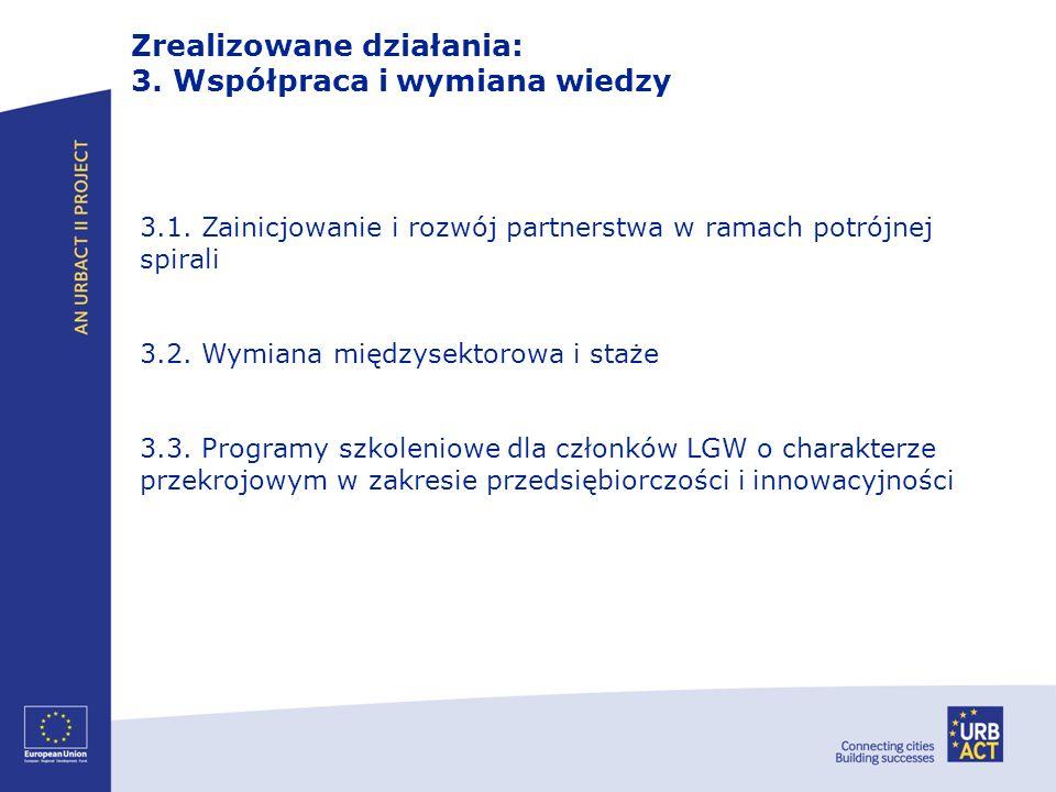 Zrealizowane działania: 3. Współpraca i wymiana wiedzy