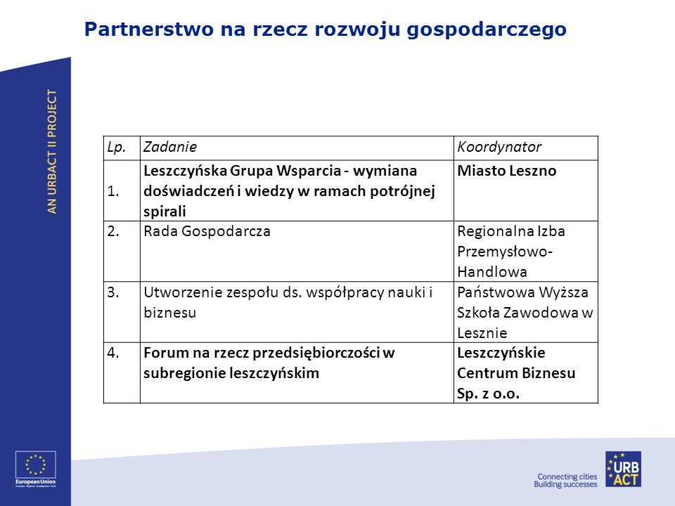 Partnerstwo na rzecz rozwoju gospodarczego