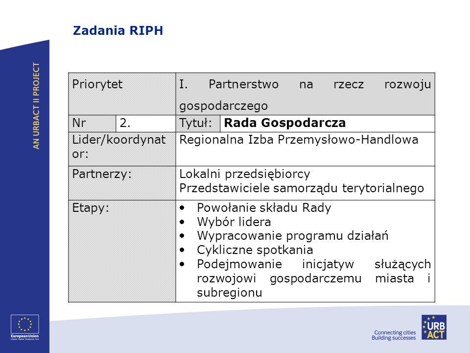 Zadania RIPH Priorytet. I. Partnerstwo na rzecz rozwoju gospodarczego. Nr. 2. Tytuł: Rada Gospodarcza.