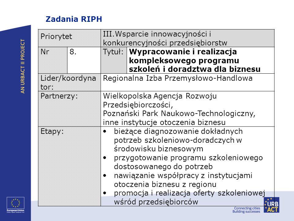 Zadania RIPH Priorytet. III.Wsparcie innowacyjności i konkurencyjności przedsiębiorstw. Nr. 8. Tytuł: