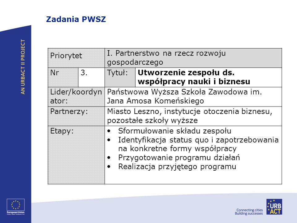 Zadania PWSZPriorytet. I. Partnerstwo na rzecz rozwoju gospodarczego. Nr. 3. Tytuł: Utworzenie zespołu ds. współpracy nauki i biznesu.