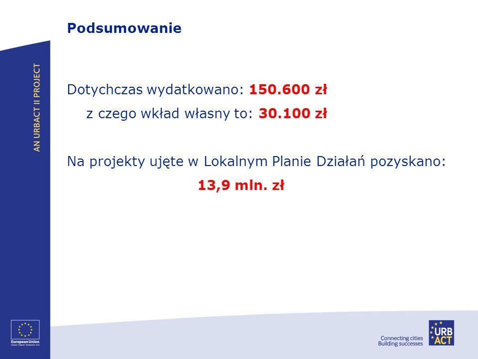 Podsumowanie Dotychczas wydatkowano: 150.600 zł. z czego wkład własny to: 30.100 zł. Na projekty ujęte w Lokalnym Planie Działań pozyskano: