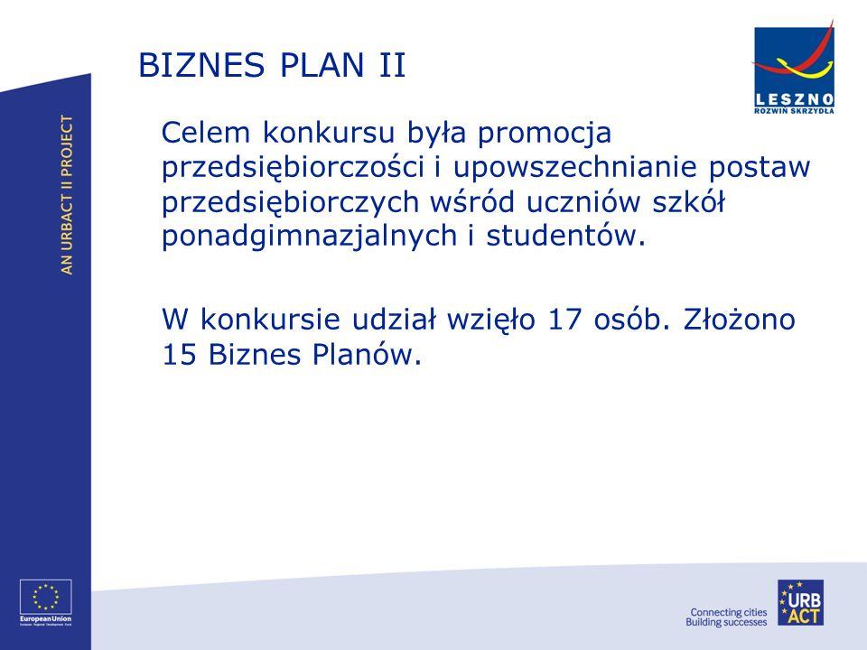 BIZNES PLAN II