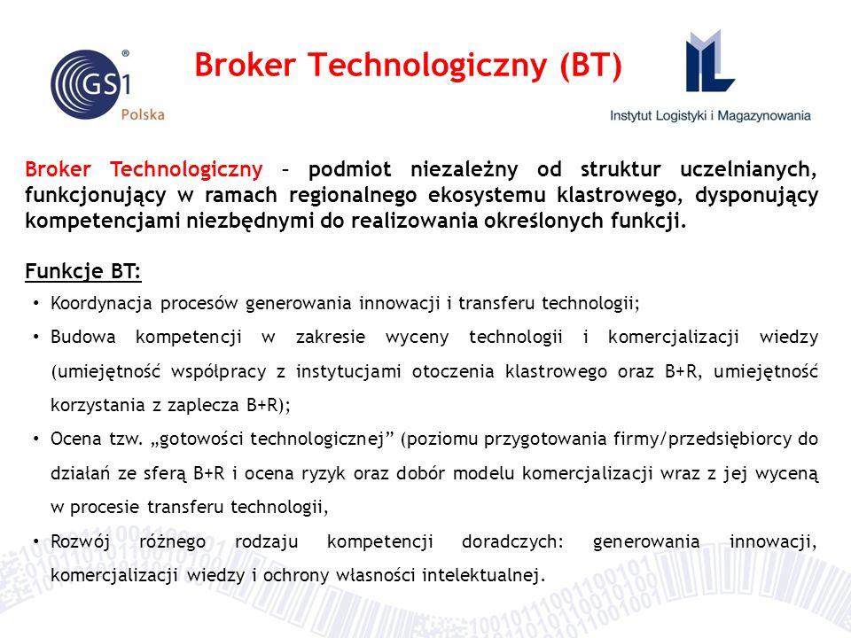 Broker Technologiczny (BT)
