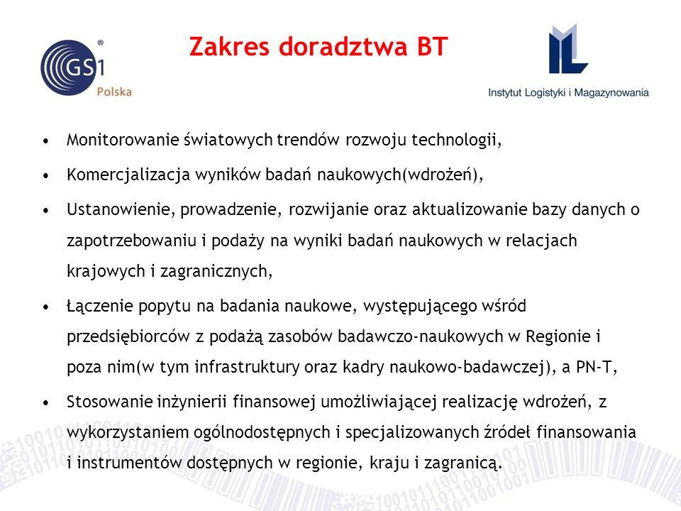 Zakres doradztwa BTMonitorowanie światowych trendów rozwoju technologii, Komercjalizacja wyników badań naukowych(wdrożeń),