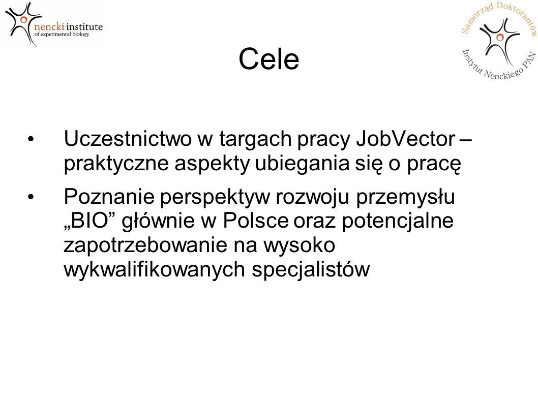 Cele Uczestnictwo w targach pracy JobVector – praktyczne aspekty ubiegania się o pracę.