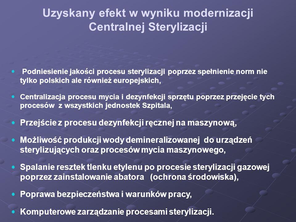 Uzyskany efekt w wyniku modernizacji Centralnej Sterylizacji