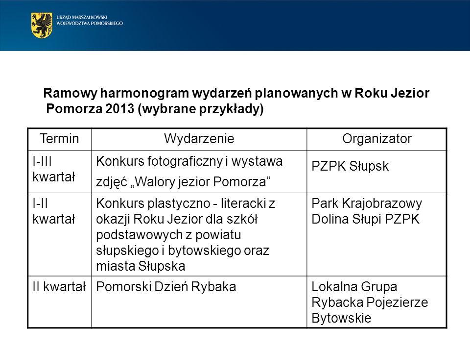 Ramowy harmonogram wydarzeń planowanych w Roku Jezior Pomorza 2013 (wybrane przykłady)