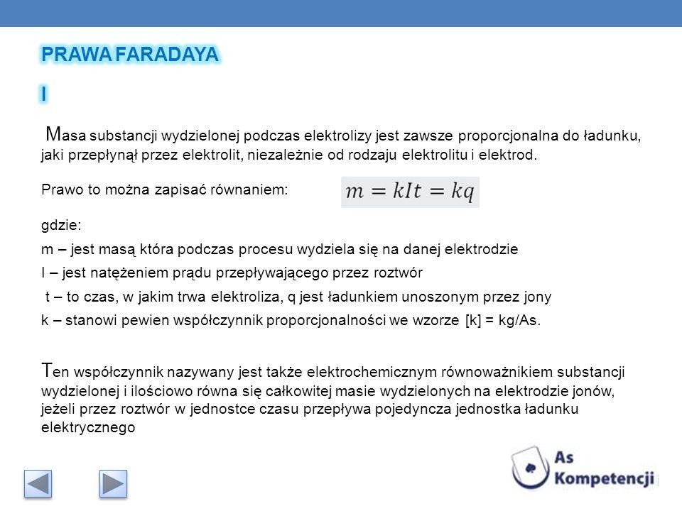 PRAWA FARADAYA I.
