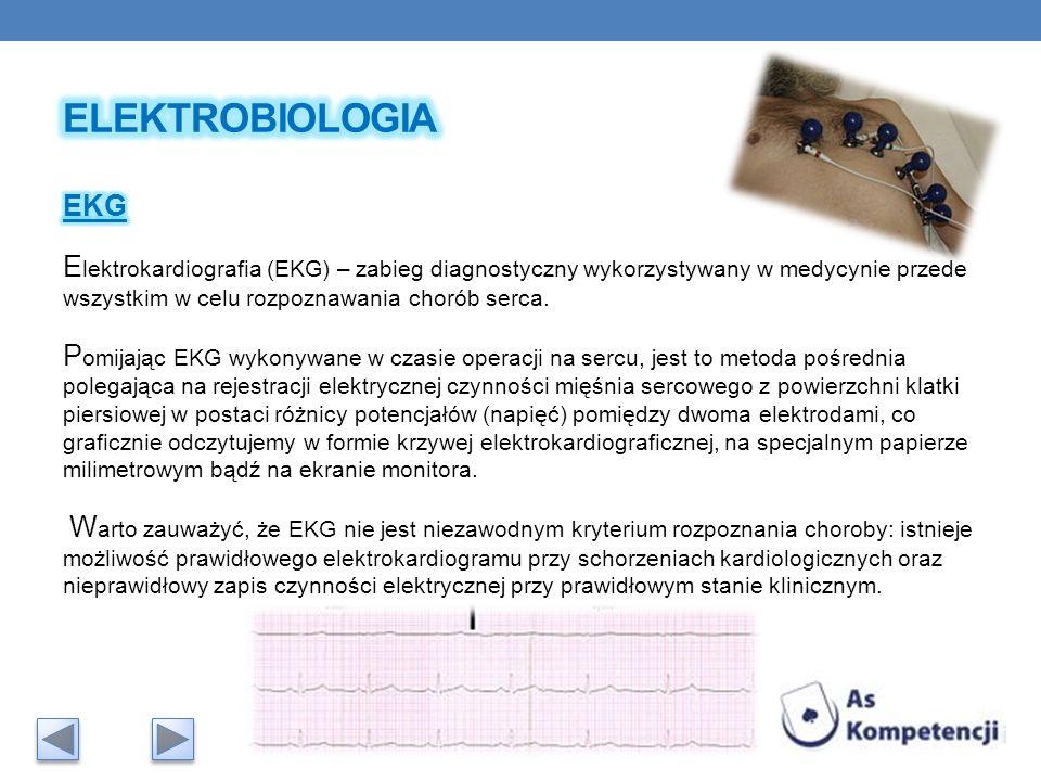 ELEKTROBIOLOGIA EKG.