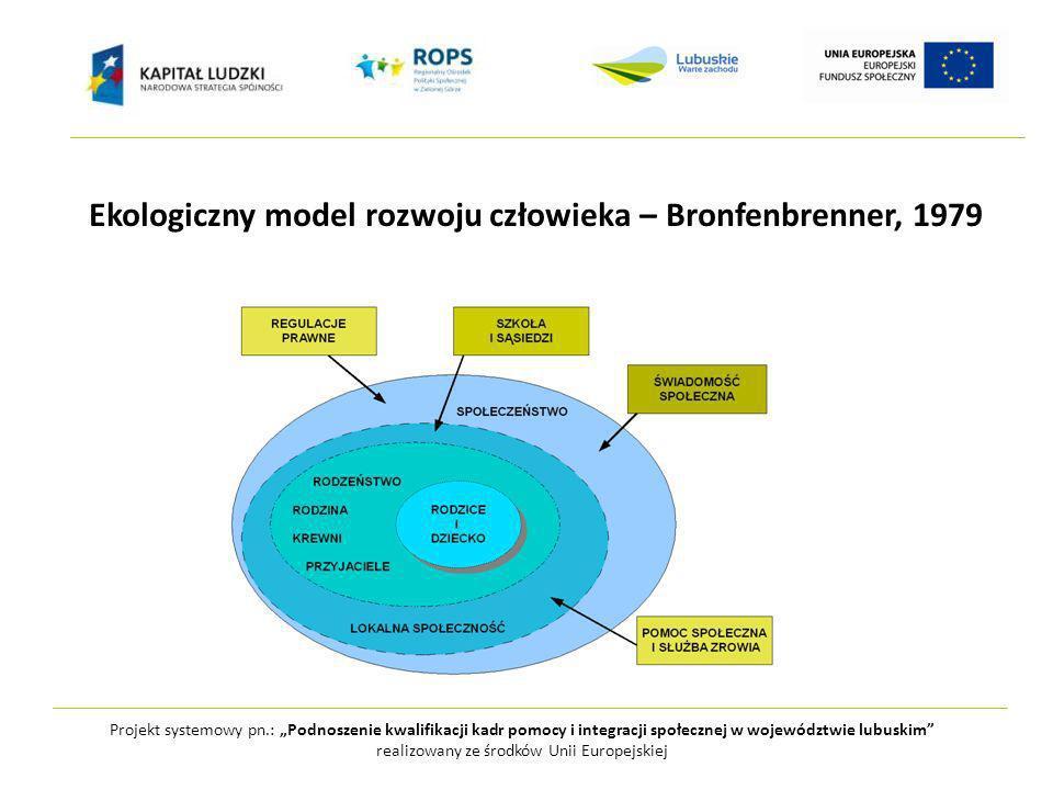 Ekologiczny model rozwoju człowieka – Bronfenbrenner, 1979
