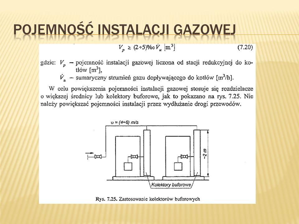 Pojemność instalacji gazowej