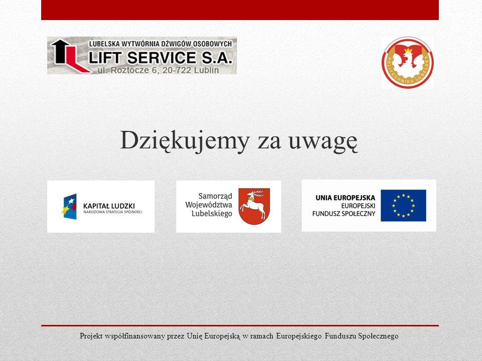 Dziękujemy za uwagę Projekt współfinansowany przez Unię Europejską w ramach Europejskiego Funduszu Społecznego.
