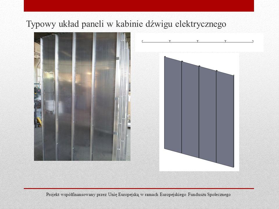Typowy układ paneli w kabinie dźwigu elektrycznego