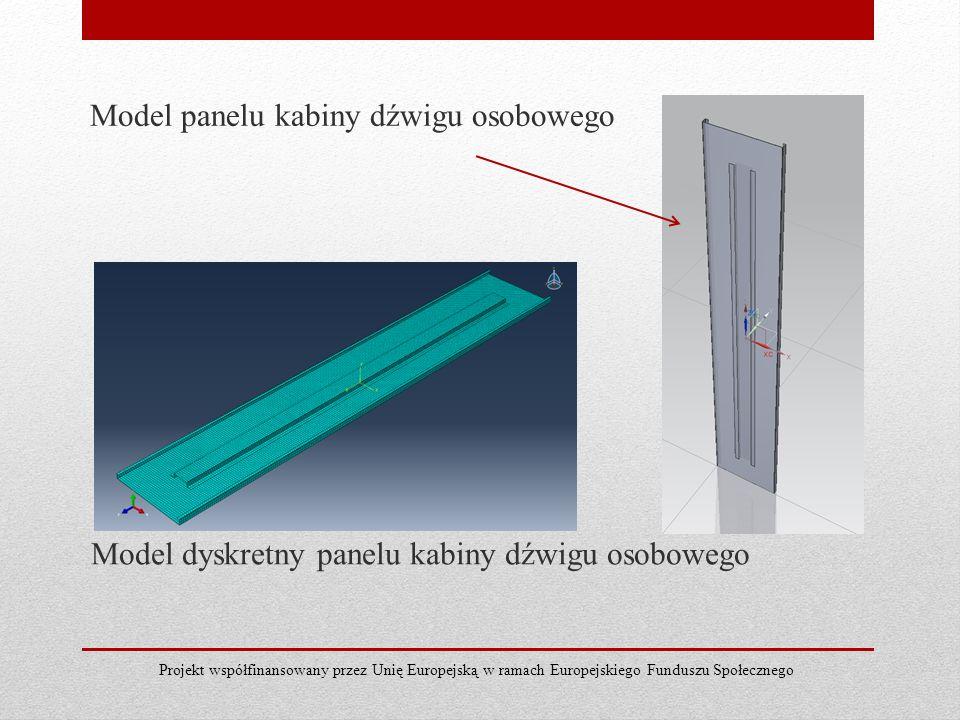 Model panelu kabiny dźwigu osobowego