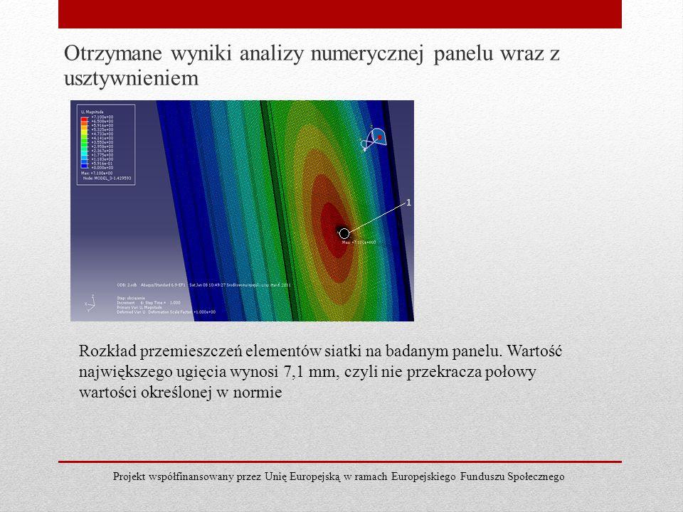 Otrzymane wyniki analizy numerycznej panelu wraz z usztywnieniem