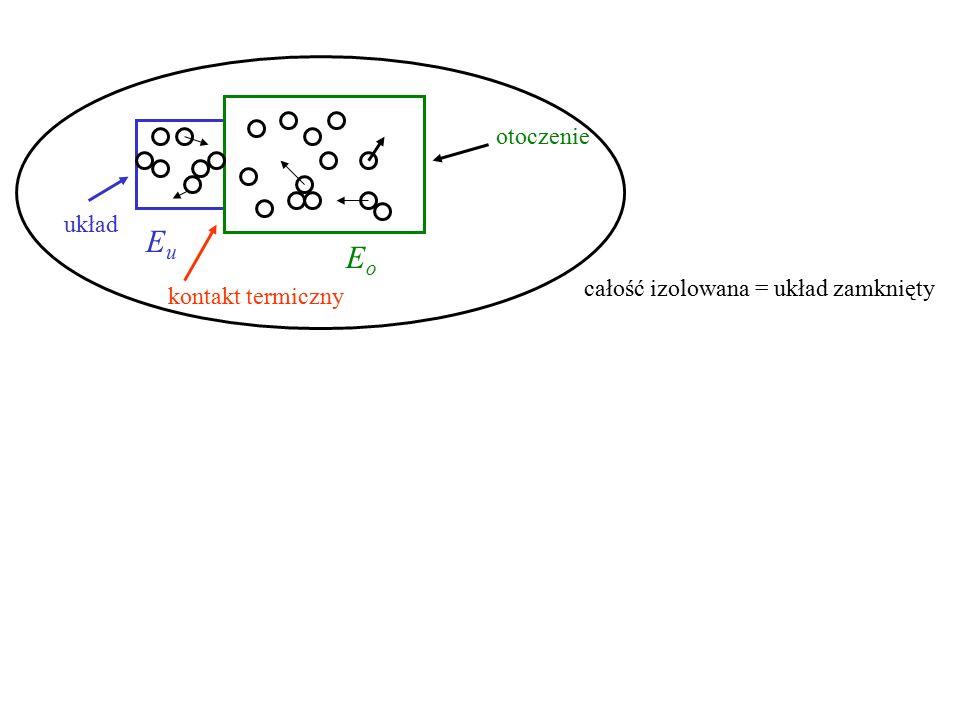 Eu Eo otoczenie układ całość izolowana = układ zamknięty