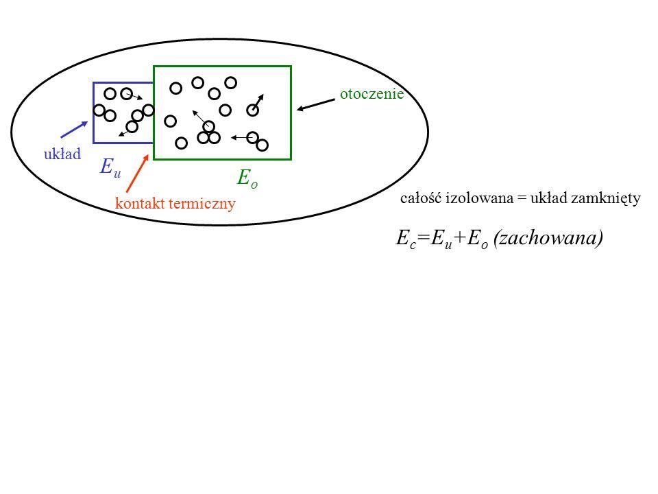Eu Eo Ec=Eu+Eo (zachowana) otoczenie układ
