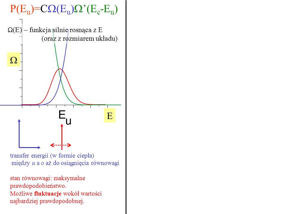 E u P(Eu)=CW(Eu)W'(Ec-Eu) W E W(E) – funkcja silnie rosnąca z E