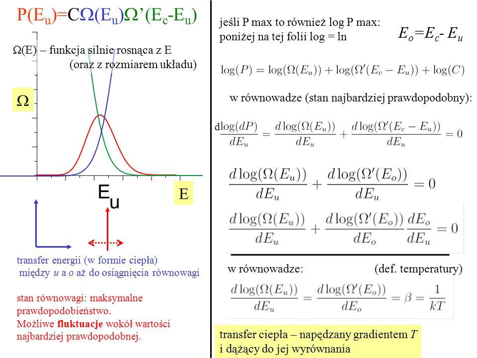 E u P(Eu)=CW(Eu)W'(Ec-Eu) Eo=Ec- Eu W E
